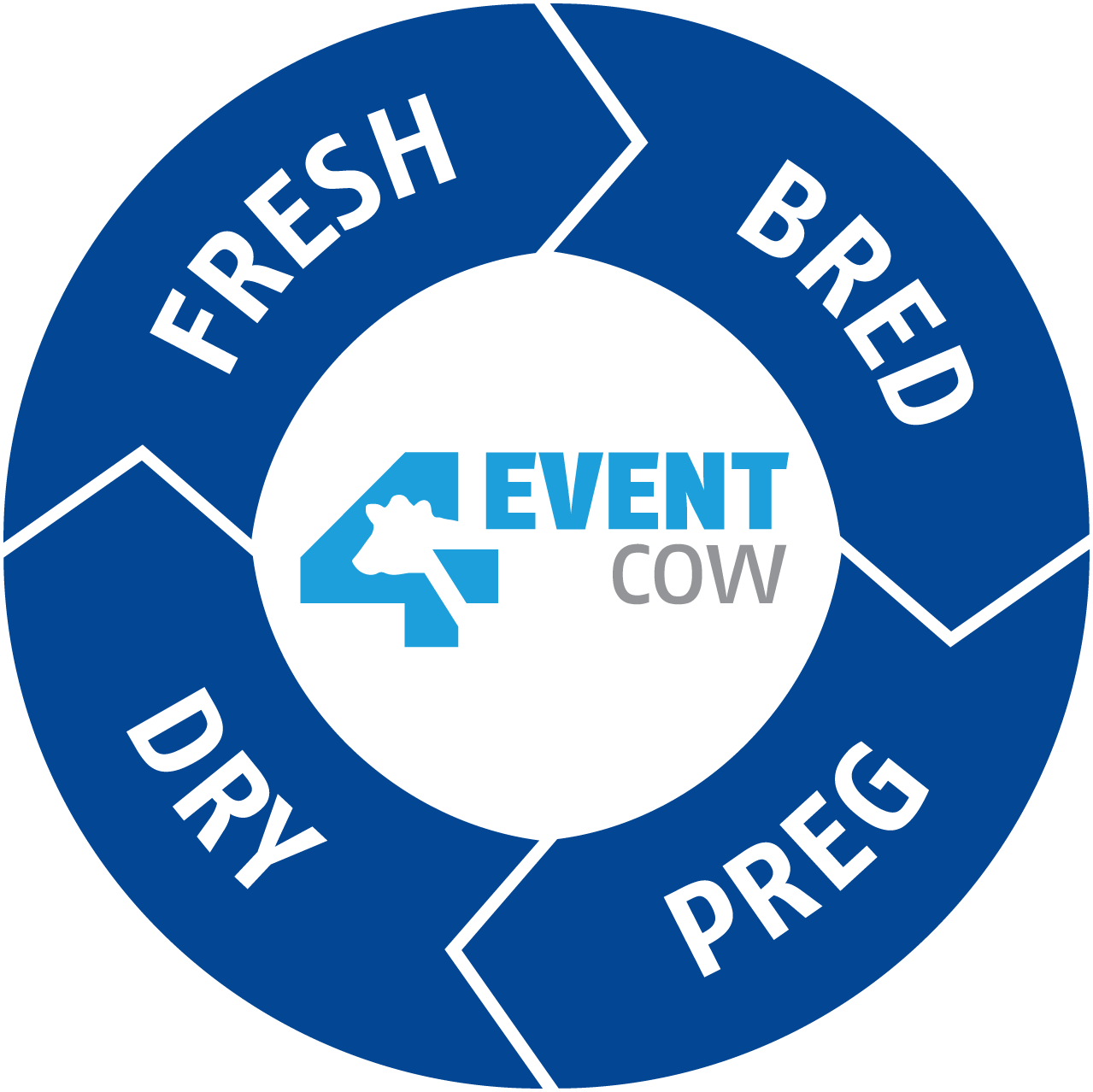 4-EVENT COW is one you hardly notice. In the span of her lactation, her cow card confirms just four major events:
